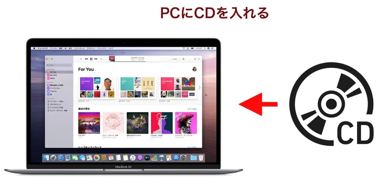 PCにCDを入れる